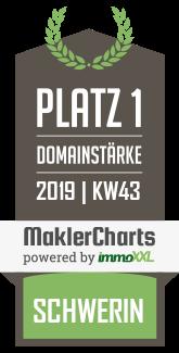 Maklercharts 2019